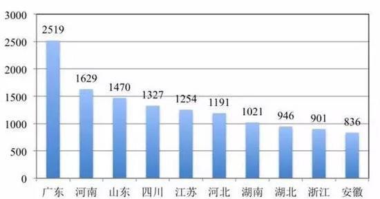 我国人口老龄化_2011我国人口总数