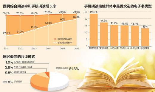 华西村人均收入_郑州市人均收入